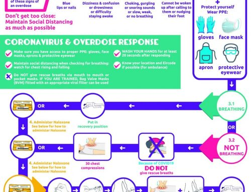 Overdose Response during COVID-19
