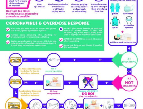 Overdose Response during COVID-19 – UPDATE
